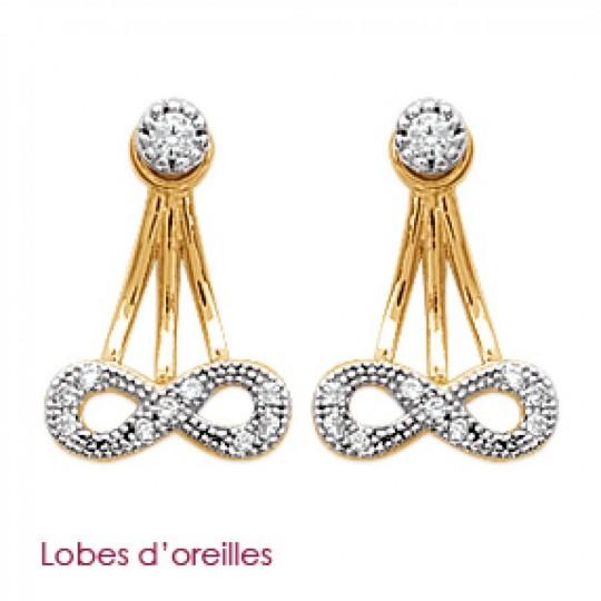 Earrings dessous de lobes Infinite Gold plated 18k Zirconium